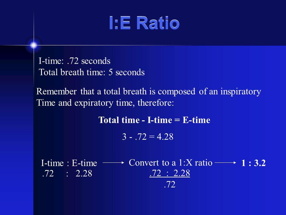 I:E Ratio I-time: .72 seconds Total breath time: 5 seconds