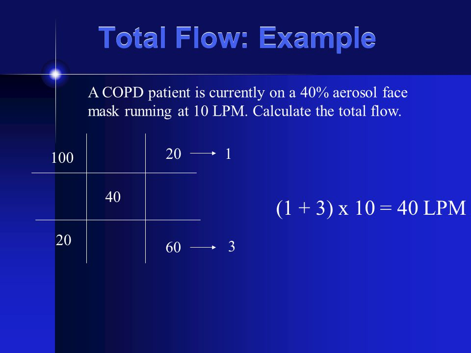 Total Flow: Example (1 + 3) x 10 = 40 LPM