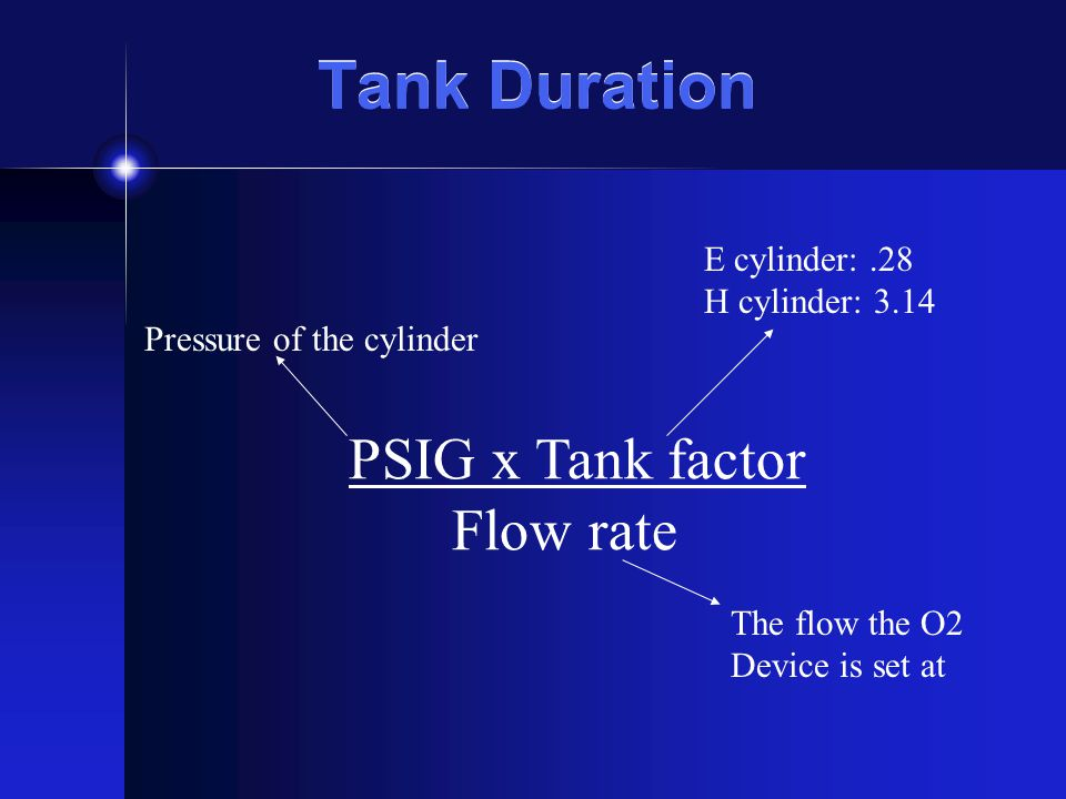 Tank Duration PSIG x Tank factor Flow rate E cylinder: .28