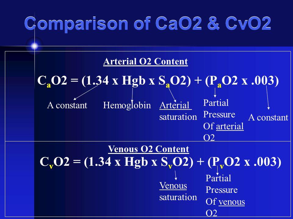 Comparison of CaO2 & CvO2 CaO2 = (1.34 x Hgb x SaO2) + (PaO2 x .003)