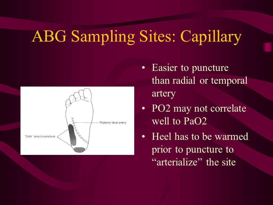 ABG Sampling Sites: Capillary
