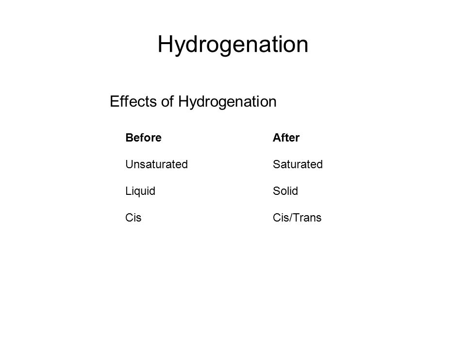 Hydrogenation Effects of Hydrogenation Before After Unsaturated