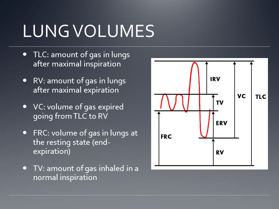 LUNG VOLUMES TLC: amount of gas in lungs after maximal inspiration