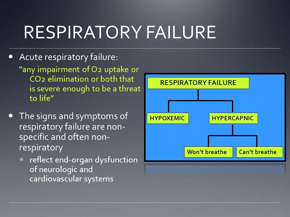 RESPIRATORY FAILURE Acute respiratory failure: