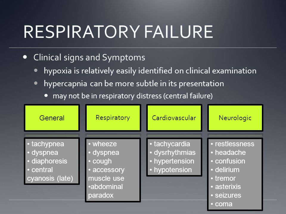 RESPIRATORY FAILURE Clinical signs and Symptoms