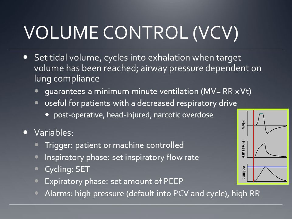 VOLUME CONTROL (VCV) Set tidal volume, cycles into exhalation when target volume has been reached; airway pressure dependent on lung compliance.