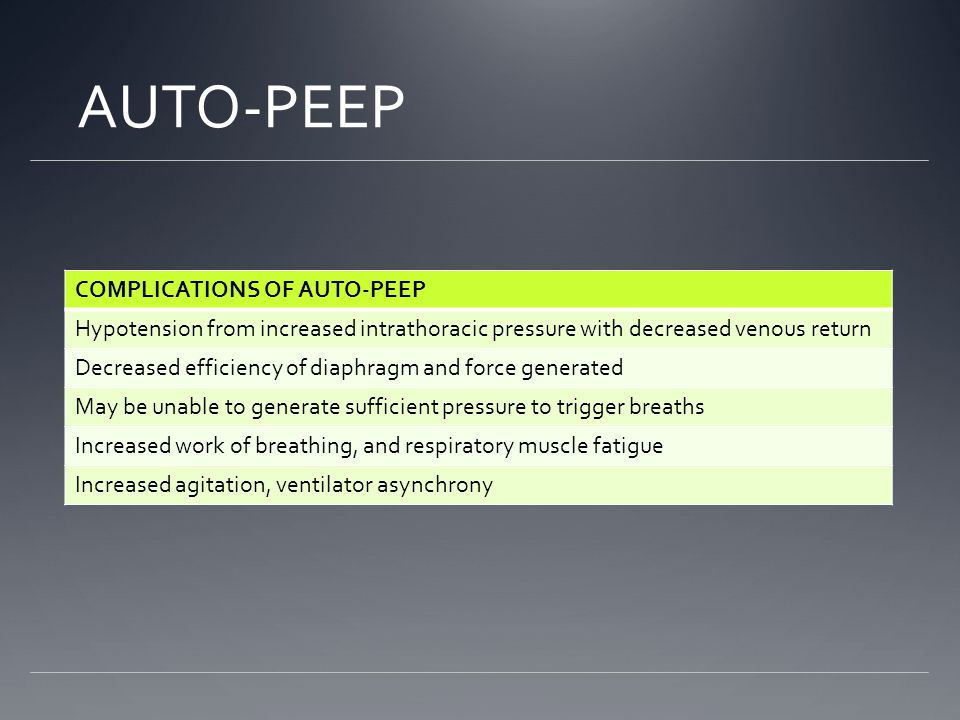 AUTO-PEEP COMPLICATIONS OF AUTO-PEEP