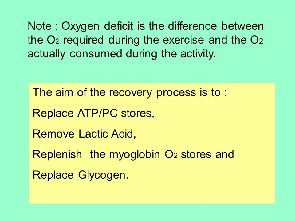 Note : Oxygen deficit is the difference between the O2 required during the exercise and the O2 actually consumed during the activity.