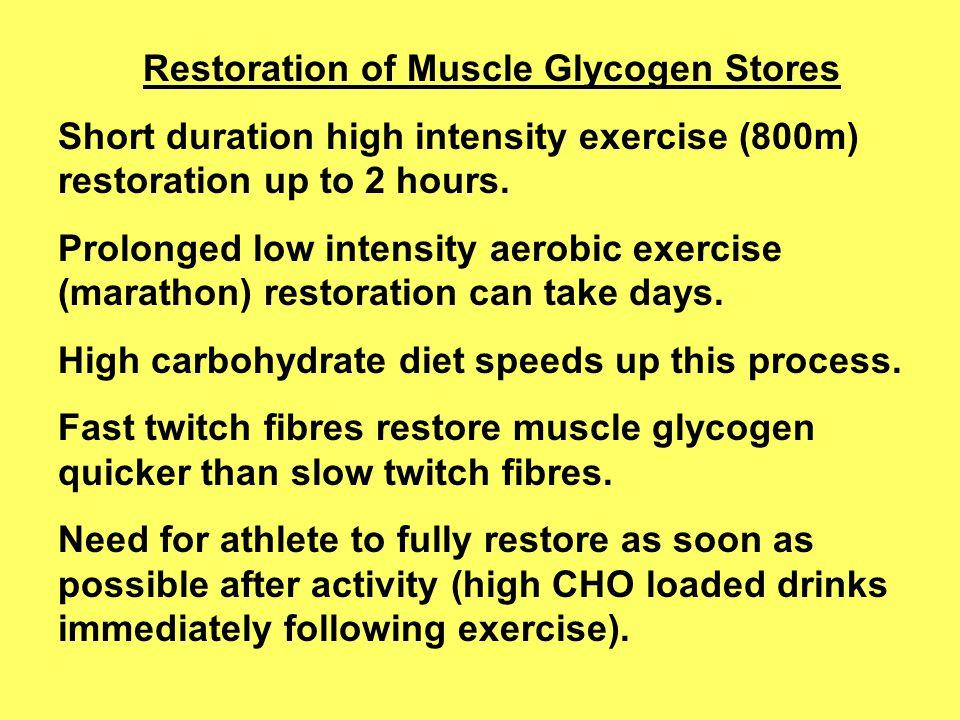 Restoration of Muscle Glycogen Stores