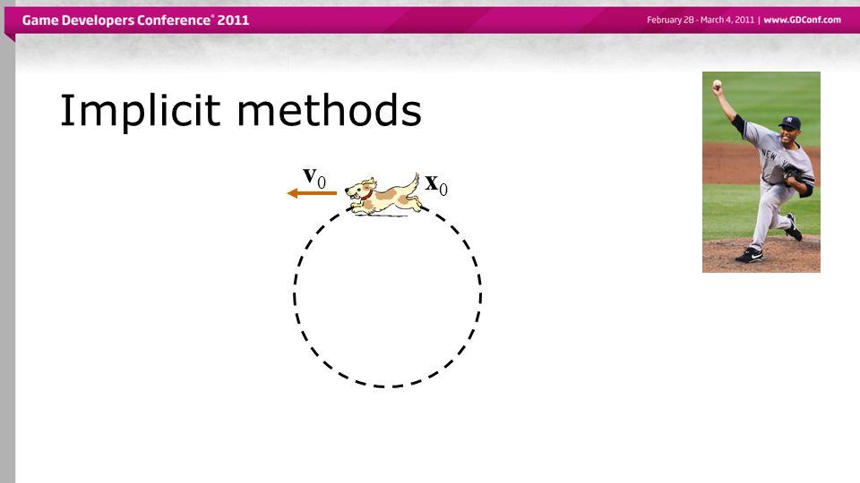 Implicit methods v0. x0.