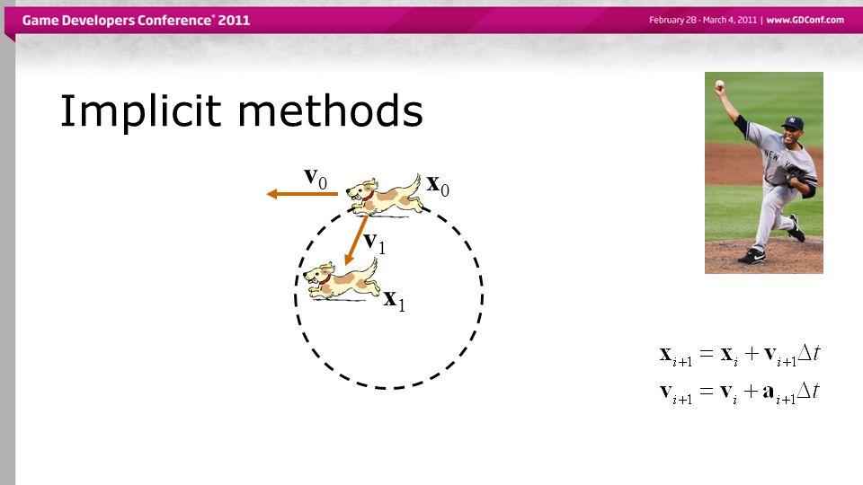 Implicit methodsv0. x0. v1. x1.