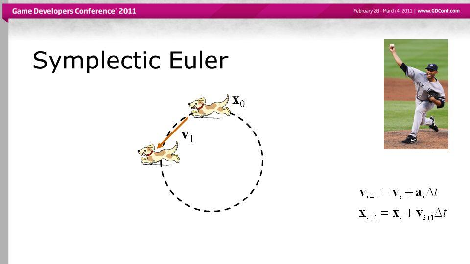 Symplectic Euler x0. v1.