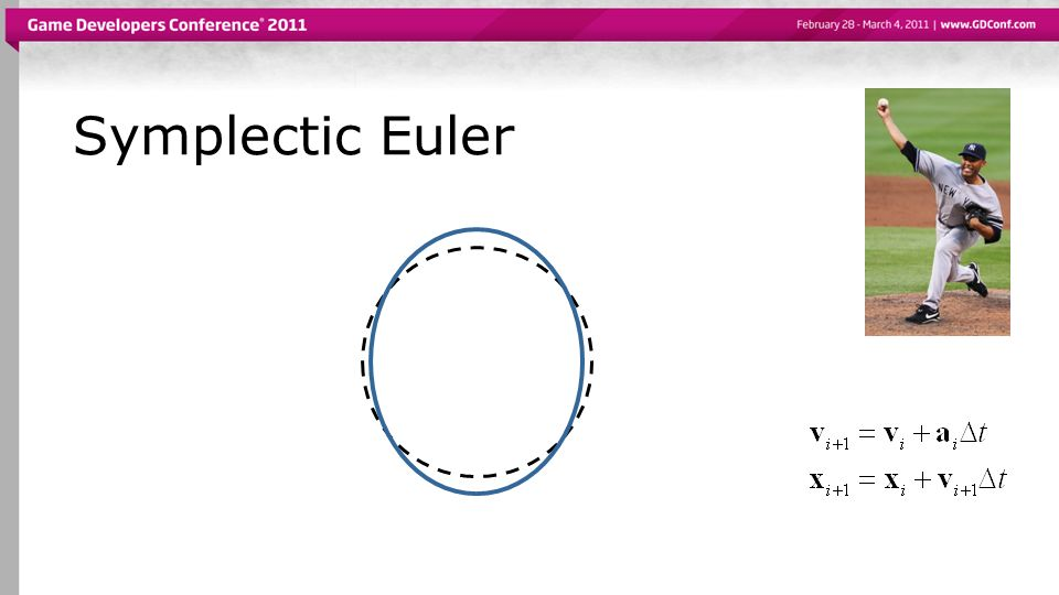Symplectic Euler