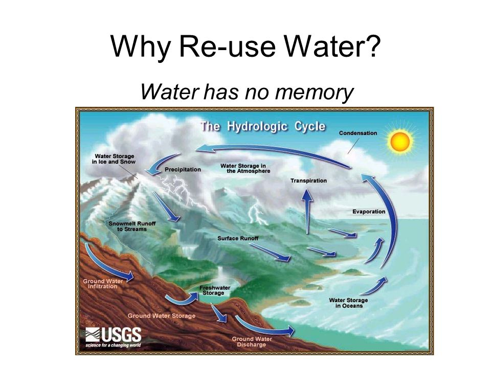 Why Re-use Water Water has no memory