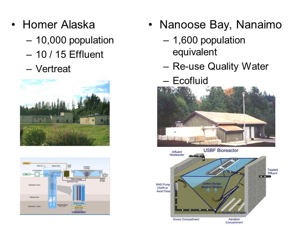 Homer Alaska Nanoose Bay, Nanaimo 10,000 population 10 / 15 Effluent