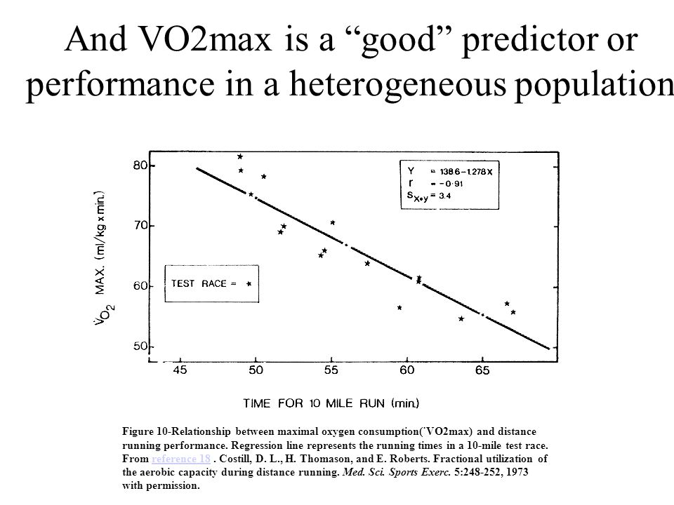 And VO2max is a good predictor or performance in a heterogeneous population
