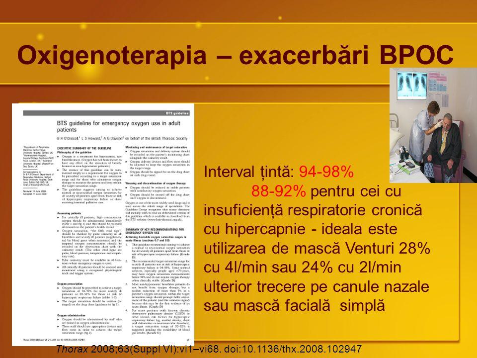 Thorax 2008;63(Suppl VI):vi1–vi68. doi:10.1136/thx.2008.102947