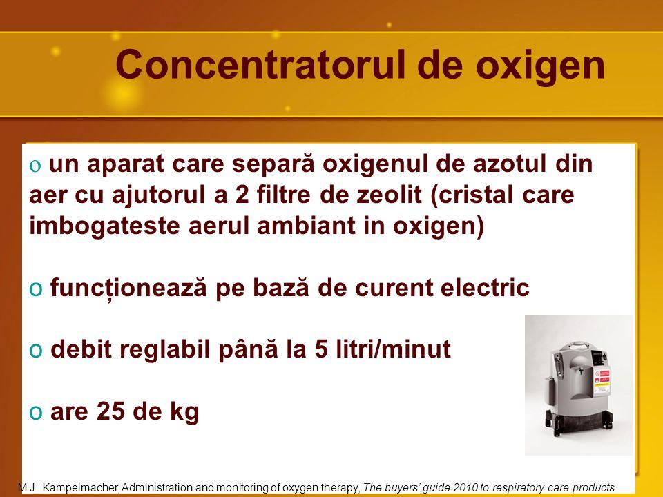 Concentratorul de oxigen