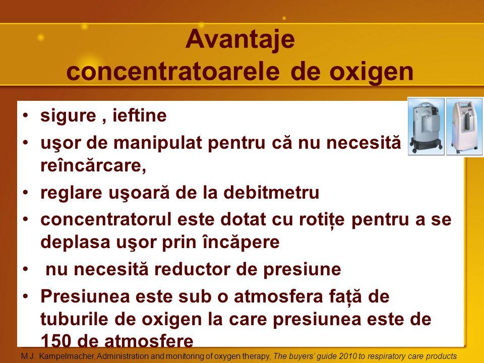 Avantaje concentratoarele de oxigen