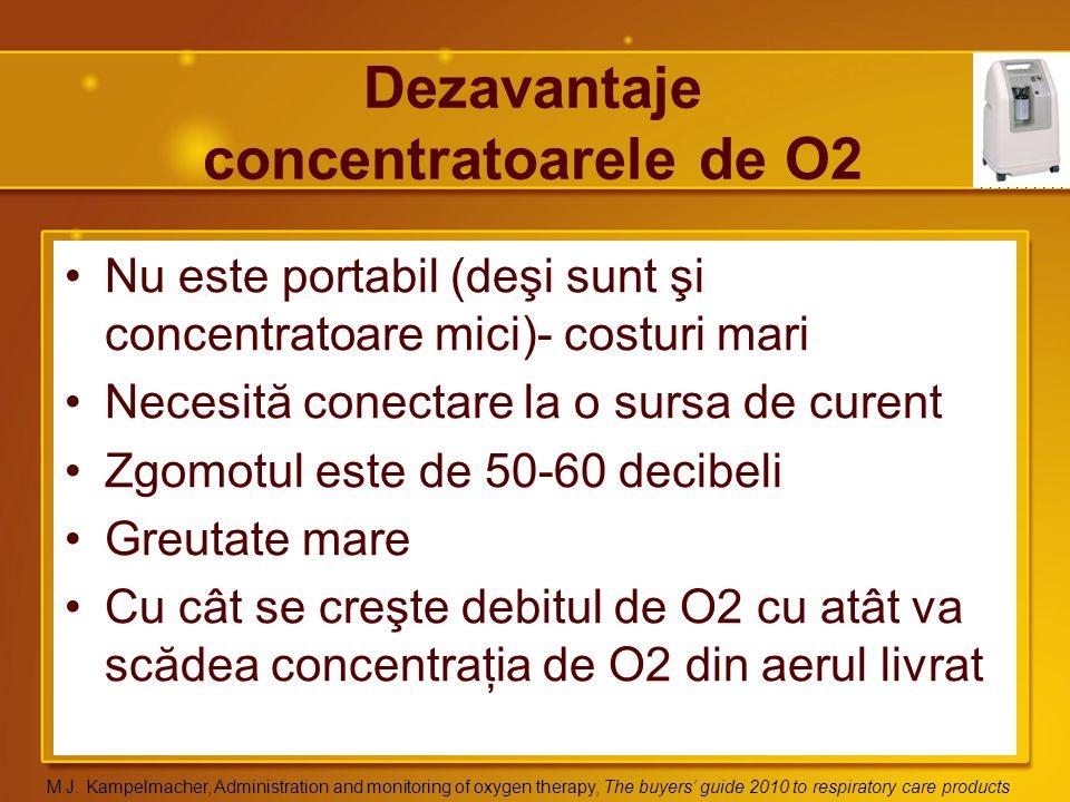 Dezavantaje concentratoarele de O2