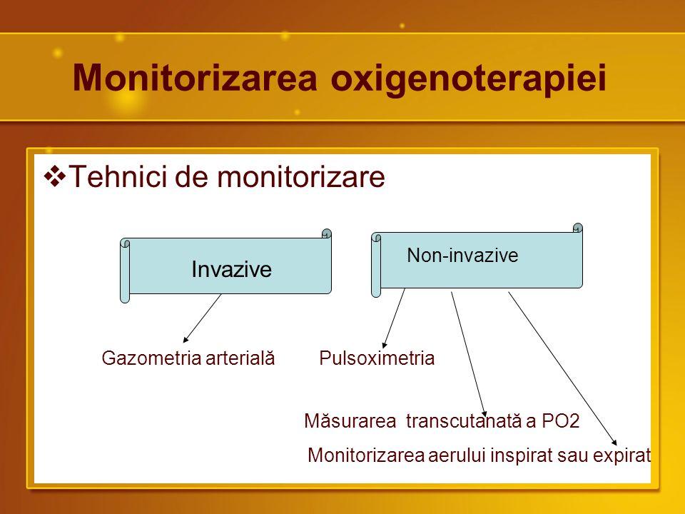 Monitorizarea oxigenoterapiei