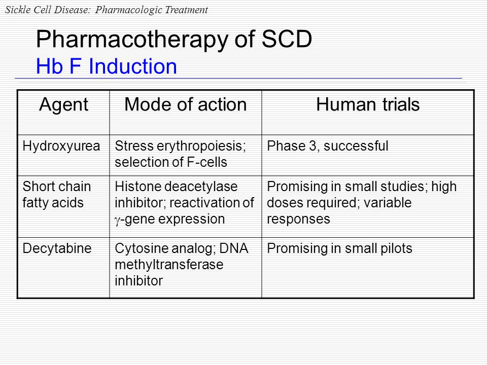 Pharmacotherapy of SCD Hb F Induction