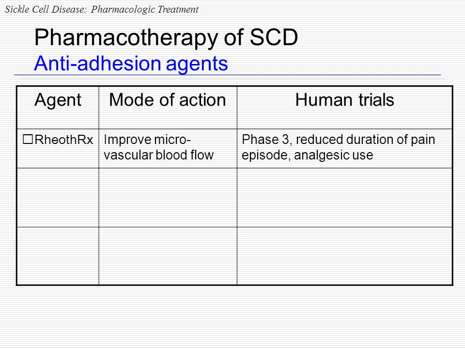 Pharmacotherapy of SCD Anti-adhesion agents