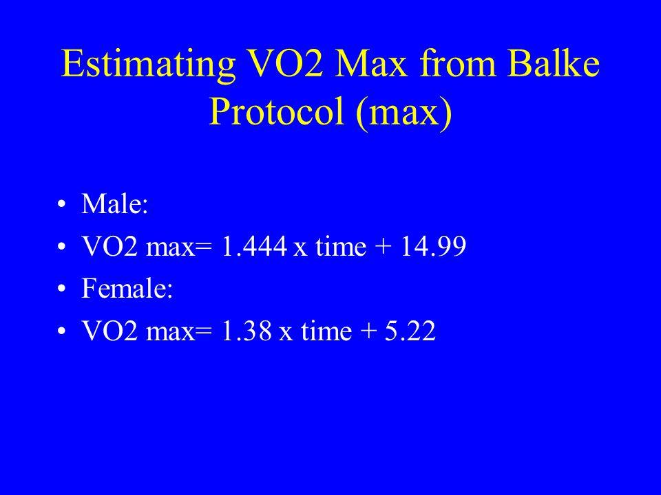 Estimating VO2 Max from Balke Protocol (max)