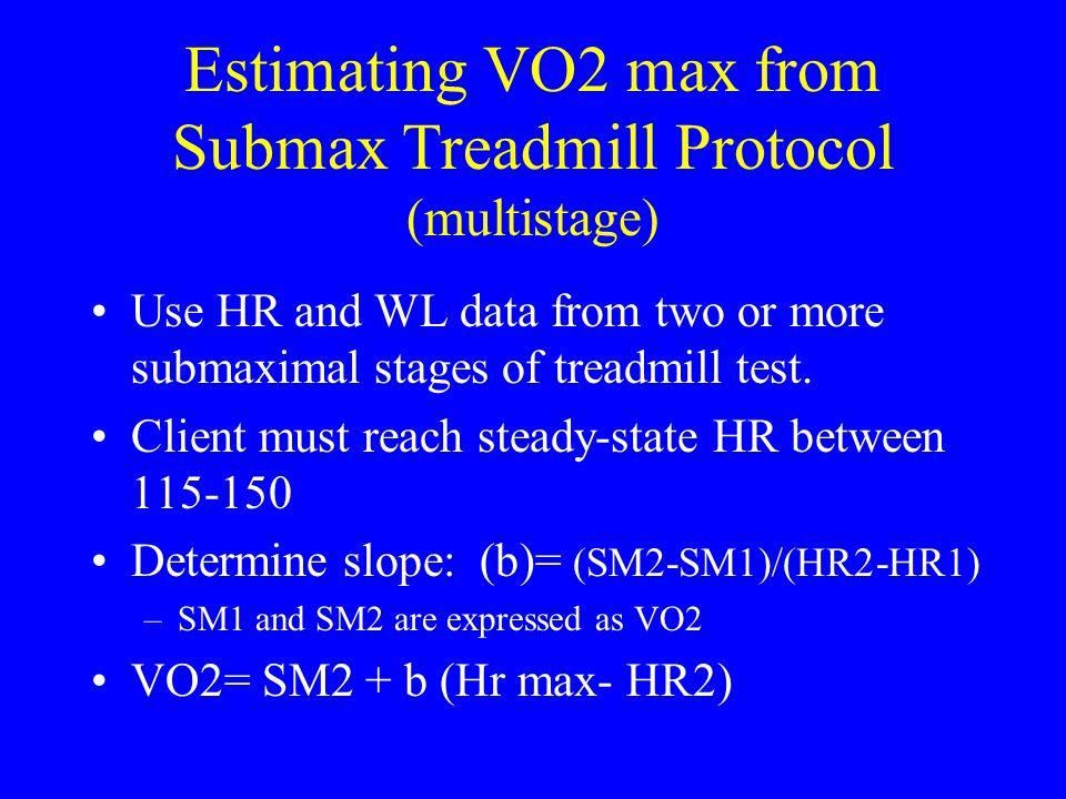 Estimating VO2 max from Submax Treadmill Protocol (multistage)