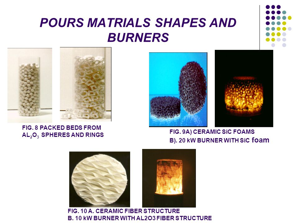 POURS MATRIALS SHAPES AND BURNERS