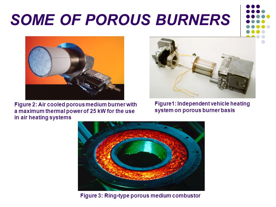 SOME OF POROUS BURNERS Figure 2: Air cooled porous medium burner with a maximum thermal power of 25 kW for the use in air heating systems.