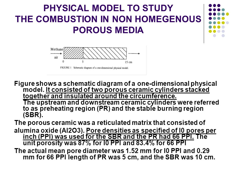 PHYSICAL MODEL TO STUDY THE COMBUSTION IN NON HOMEGENOUS POROUS MEDIA