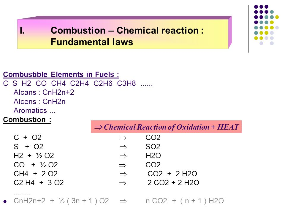 Combustion – Chemical reaction : Fundamental laws