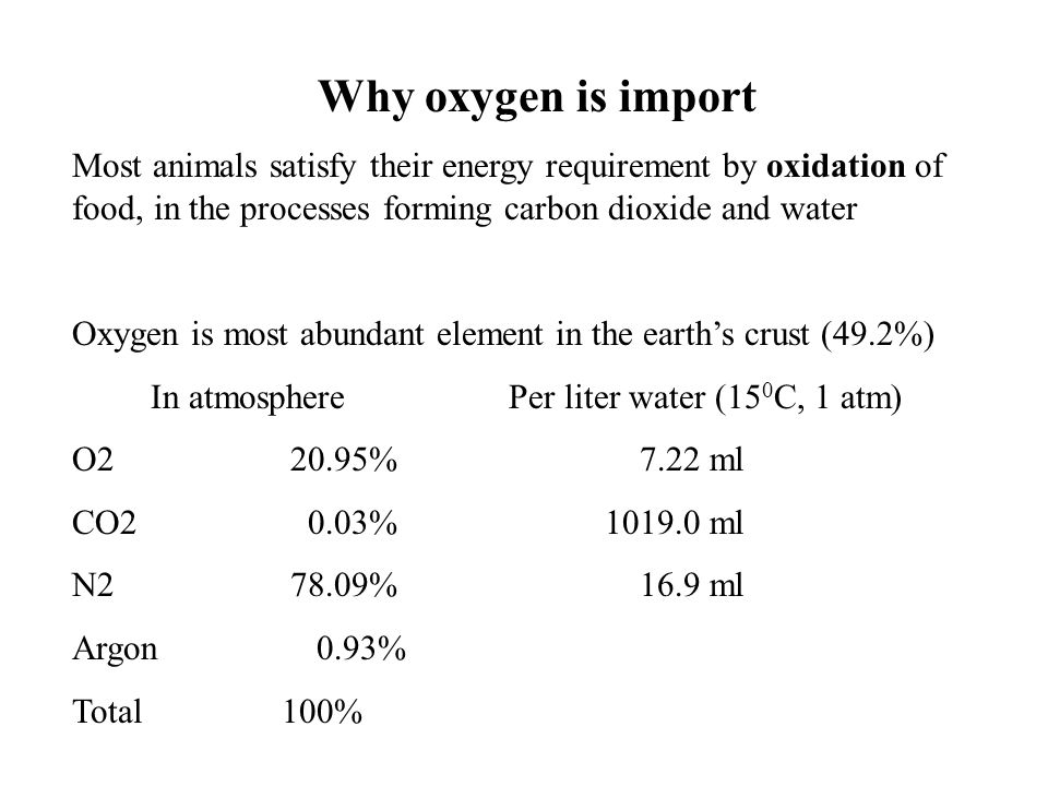 Why oxygen is import Most animals satisfy their energy requirement by oxidation of food, in the processes forming carbon dioxide and water.