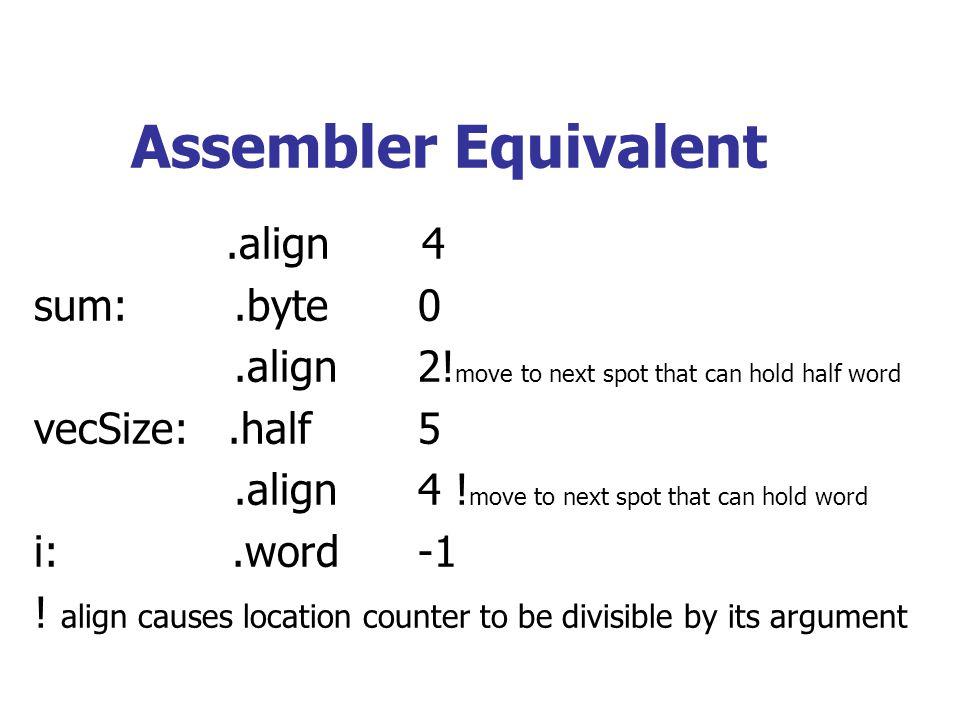 Assembler Equivalent .align 4 sum: .byte 0