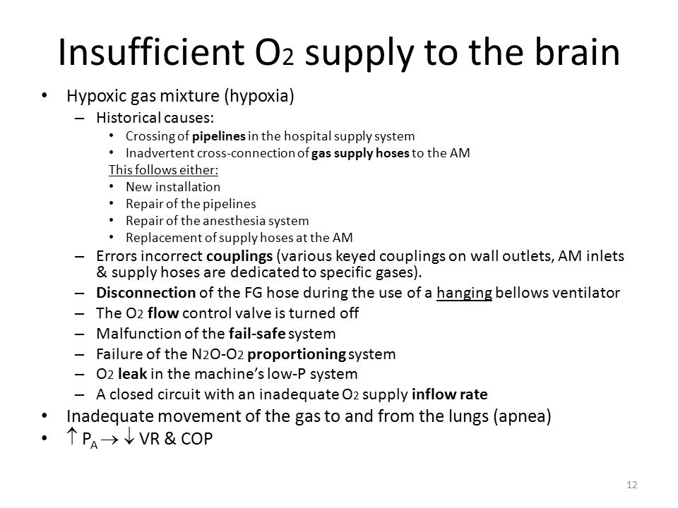 Insufficient O2 supply to the brain
