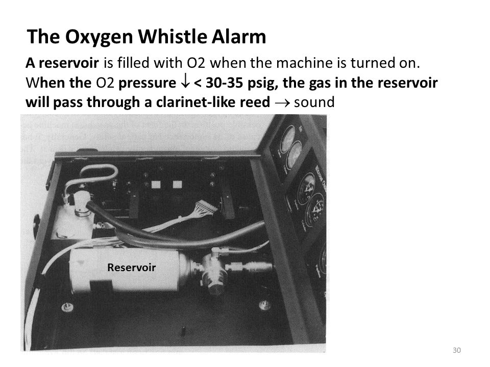 The Oxygen Whistle Alarm