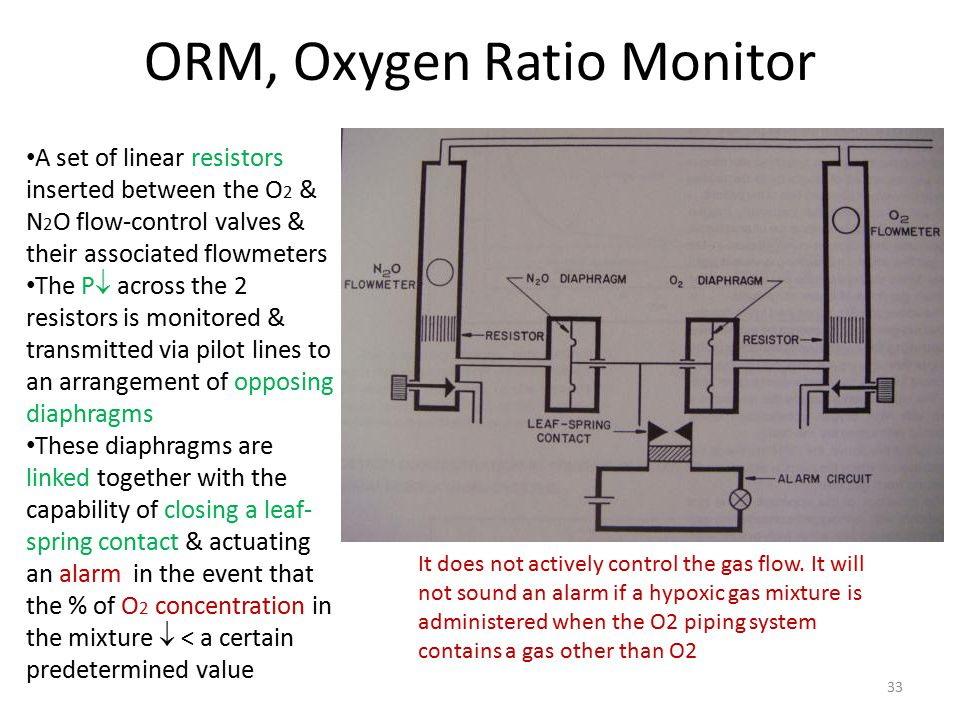 ORM, Oxygen Ratio Monitor
