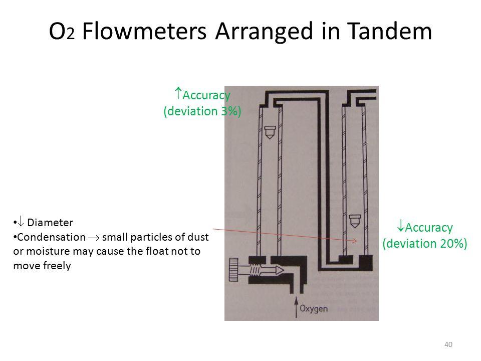 O2 Flowmeters Arranged in Tandem