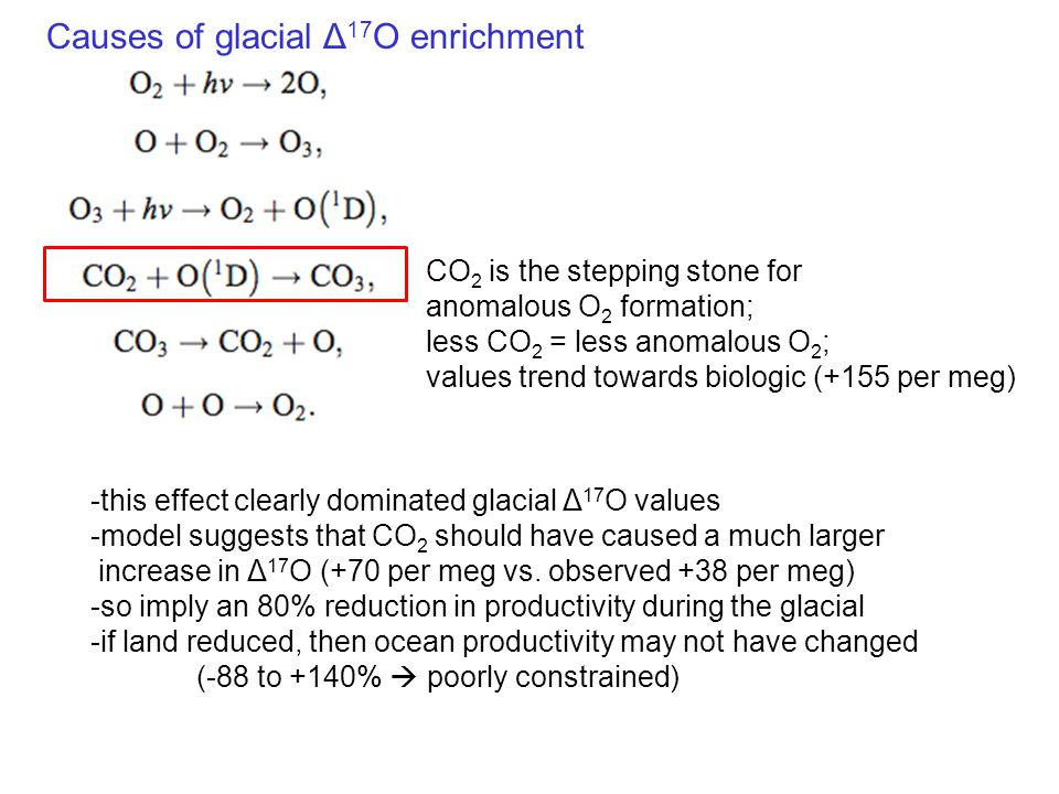 Causes of glacial Δ17O enrichment