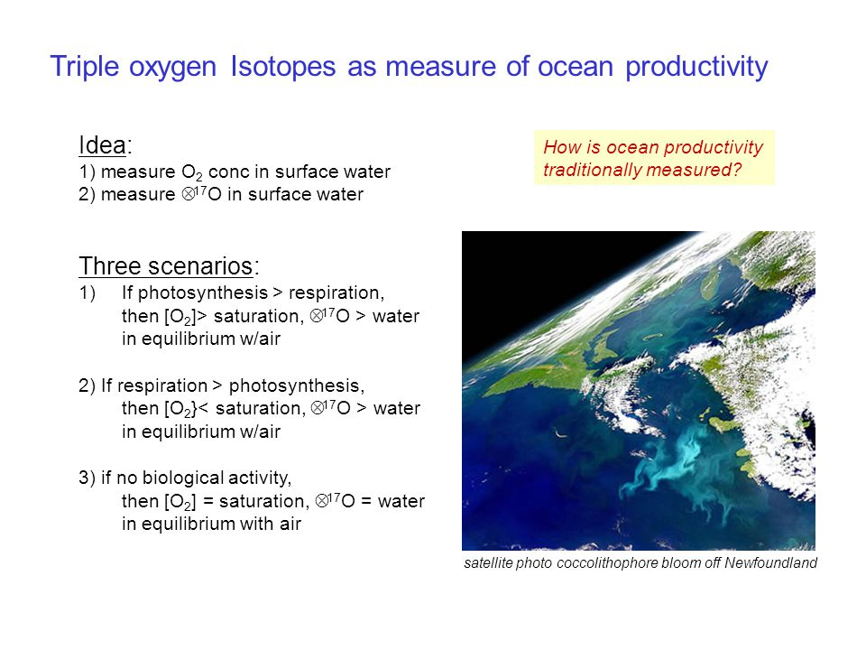 Triple oxygen Isotopes as measure of ocean productivity