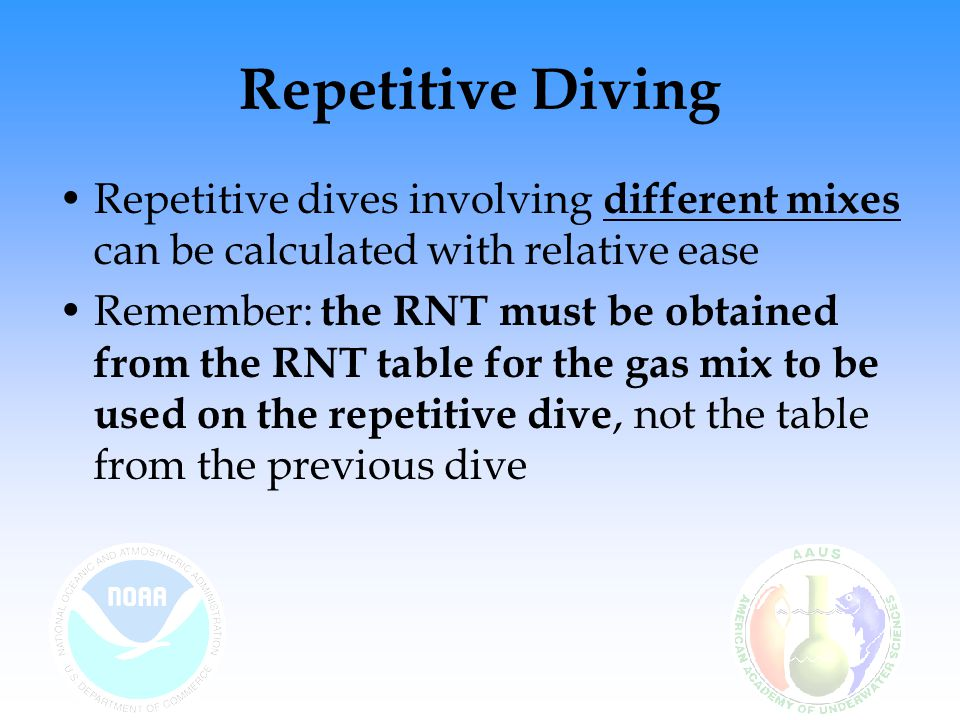 Repetitive Diving Repetitive dives involving different mixes can be calculated with relative ease.