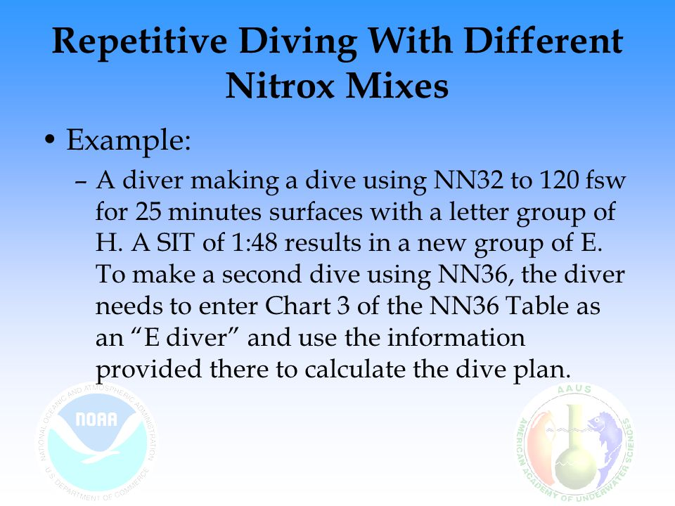 Repetitive Diving With Different Nitrox Mixes