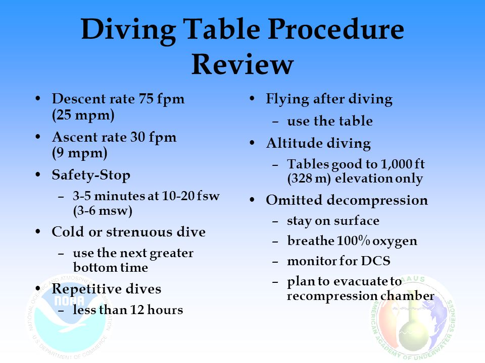 Diving Table Procedure Review
