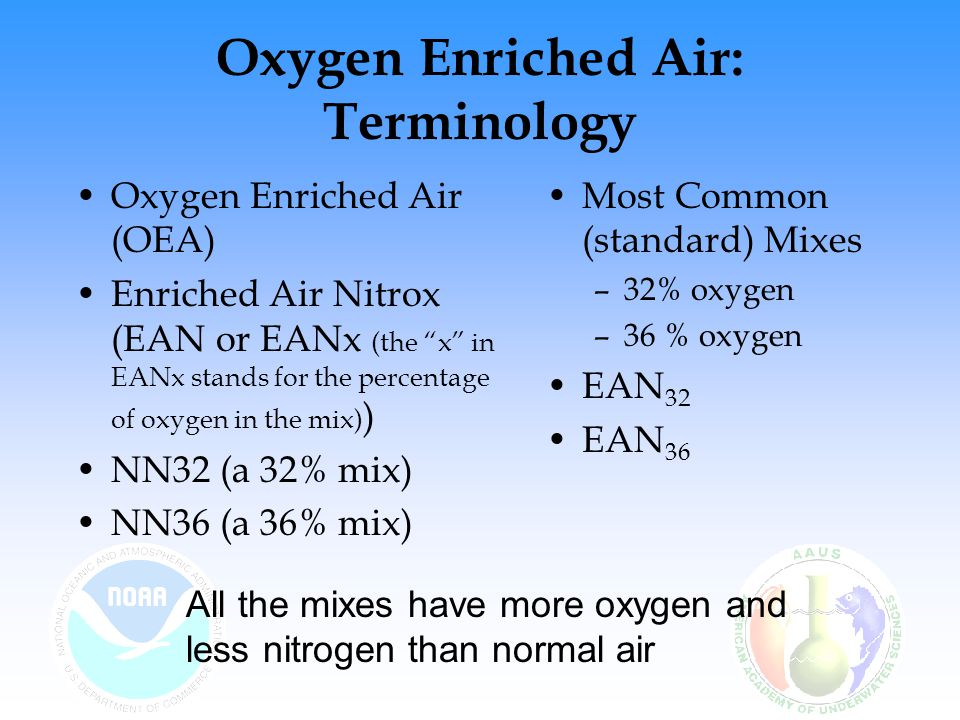 Oxygen Enriched Air: Terminology