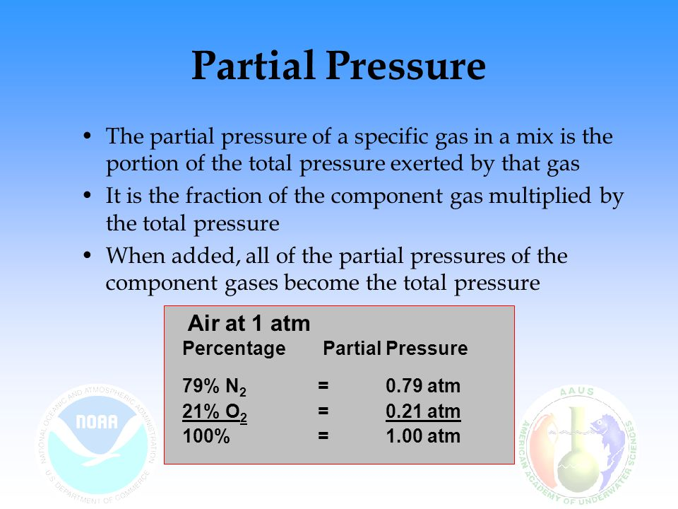Partial Pressure The partial pressure of a specific gas in a mix is the portion of the total pressure exerted by that gas.