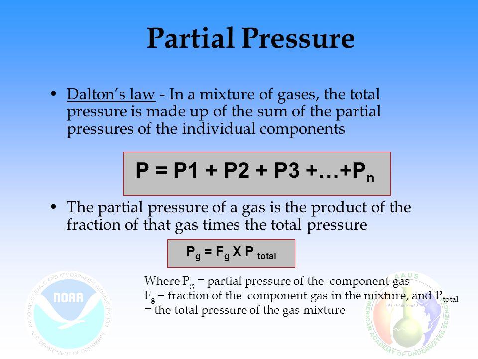 Partial Pressure P = P1 + P2 + P3 +…+Pn