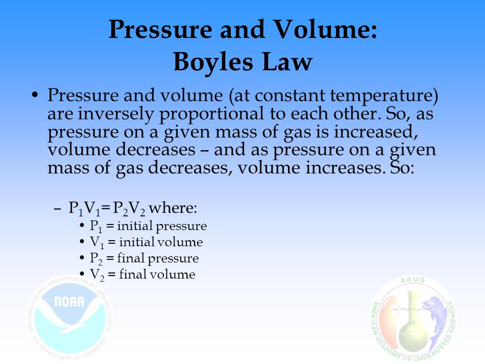 Pressure and Volume: Boyles Law