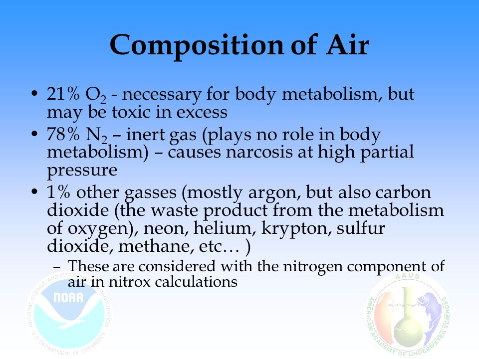 Composition of Air 21% O2 - necessary for body metabolism, but may be toxic in excess.