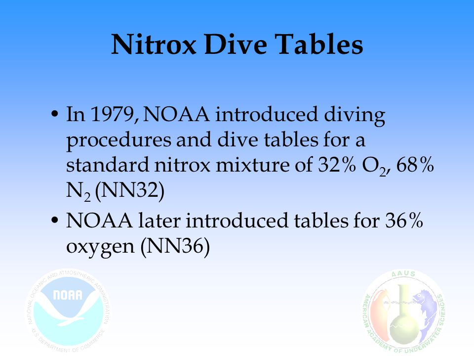 Nitrox Dive Tables In 1979, NOAA introduced diving procedures and dive tables for a standard nitrox mixture of 32% O2, 68% N2 (NN32)